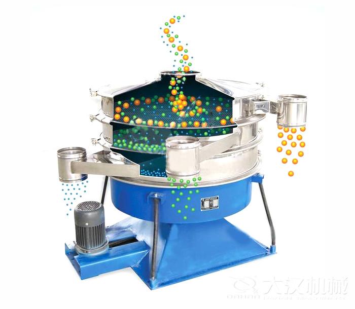 筛分味精就要选用摇摆筛-圆振机械